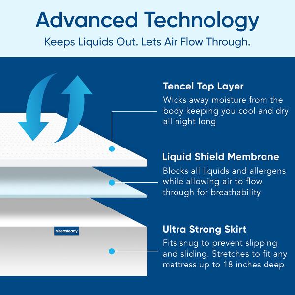 Liquid Shield Membrane
